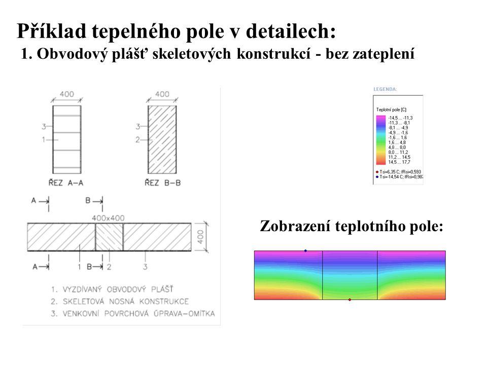 SEZNAM PŘÍLOH Příklad tepelného pole v detailech: 1. Obvodový plášť skeletových konstrukcí - bez zateplení.