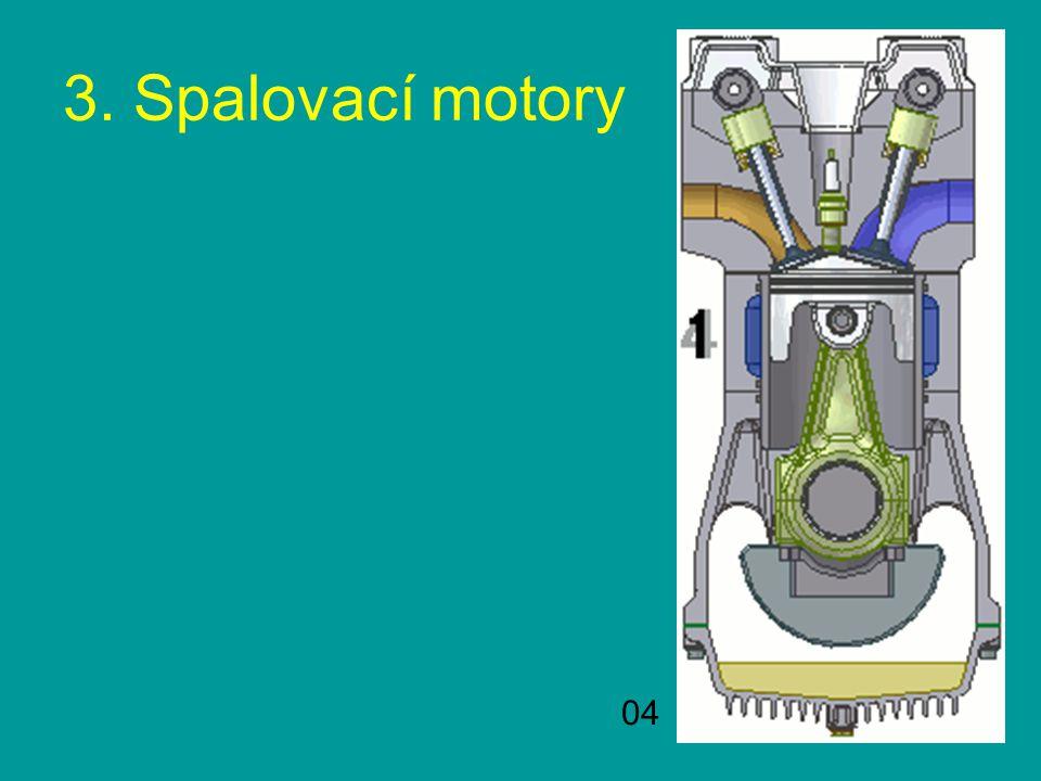 3. Spalovací motory 04