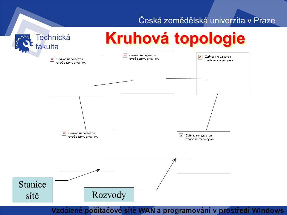 Kruhová topologie Stanice sítě Rozvody