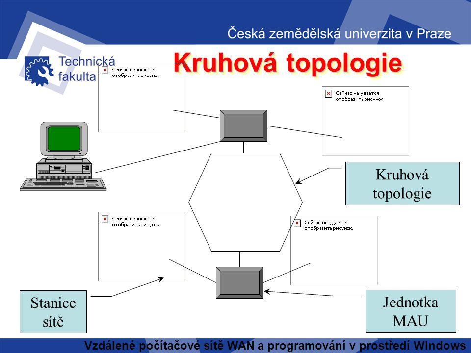 Kruhová topologie Kruhová topologie Stanice sítě Jednotka MAU