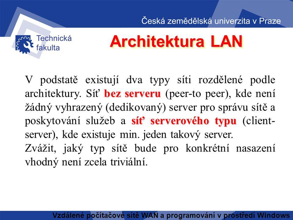 Architektura LAN