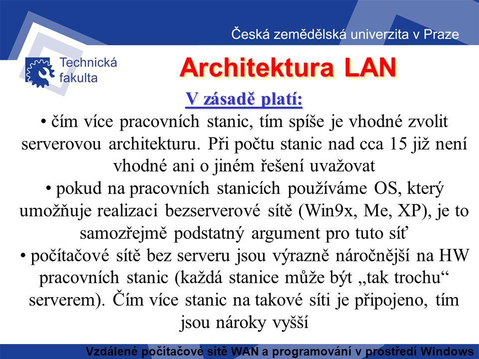 Architektura LAN V zásadě platí:
