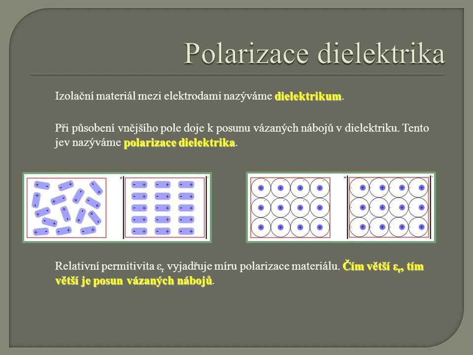 Polarizace dielektrika