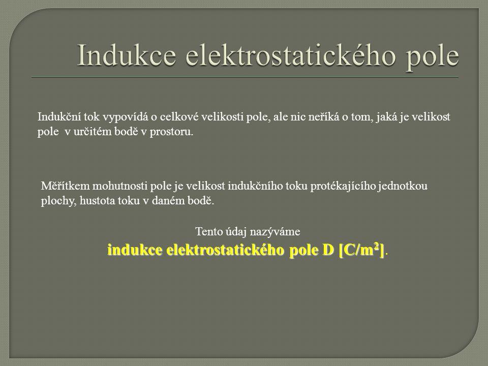 Indukce elektrostatického pole