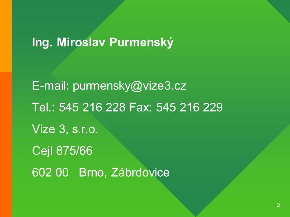 Ing. Miroslav Purmenský