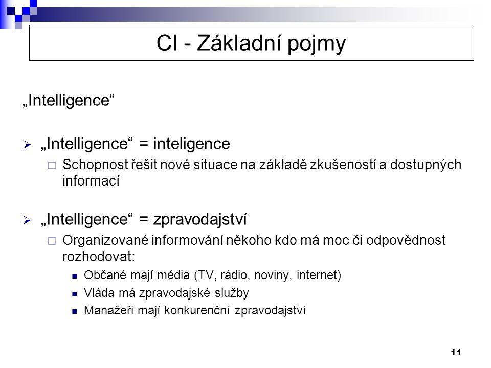 """CI - Základní pojmy """"Intelligence """"Intelligence = inteligence"""