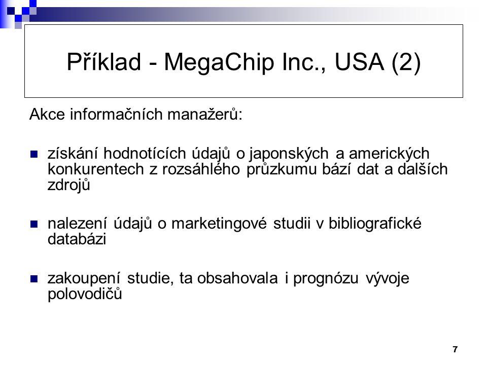 Příklad - MegaChip Inc., USA (2)
