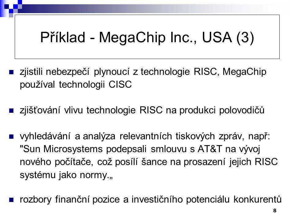Příklad - MegaChip Inc., USA (3)
