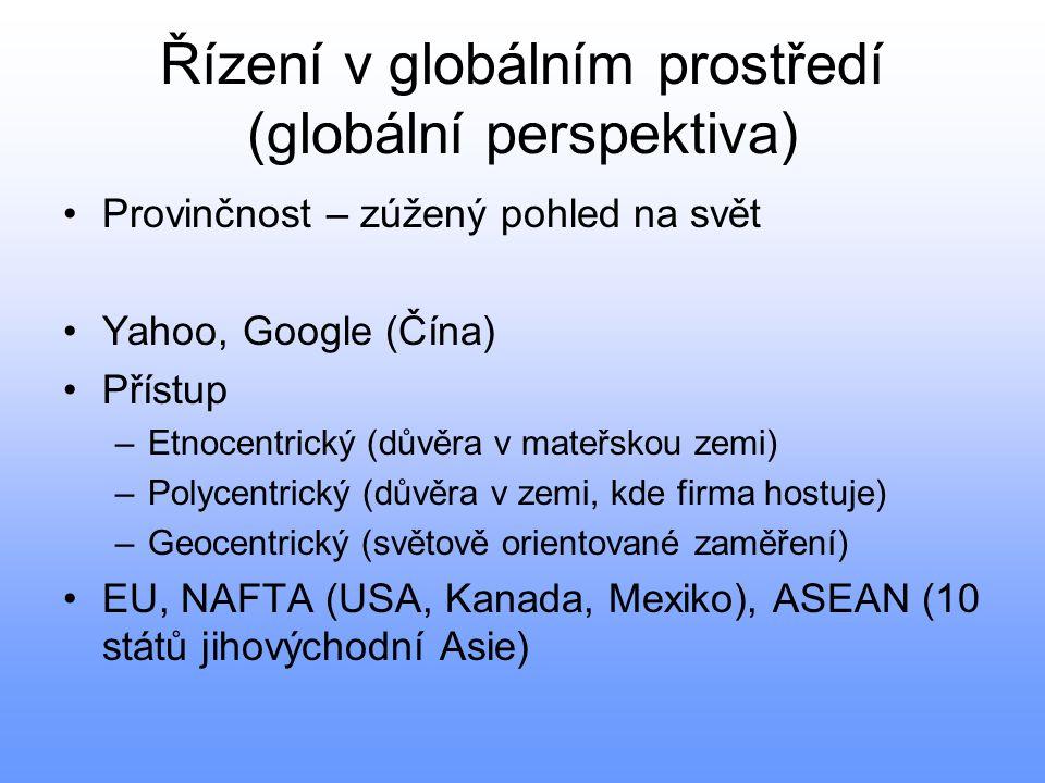 Řízení v globálním prostředí (globální perspektiva)