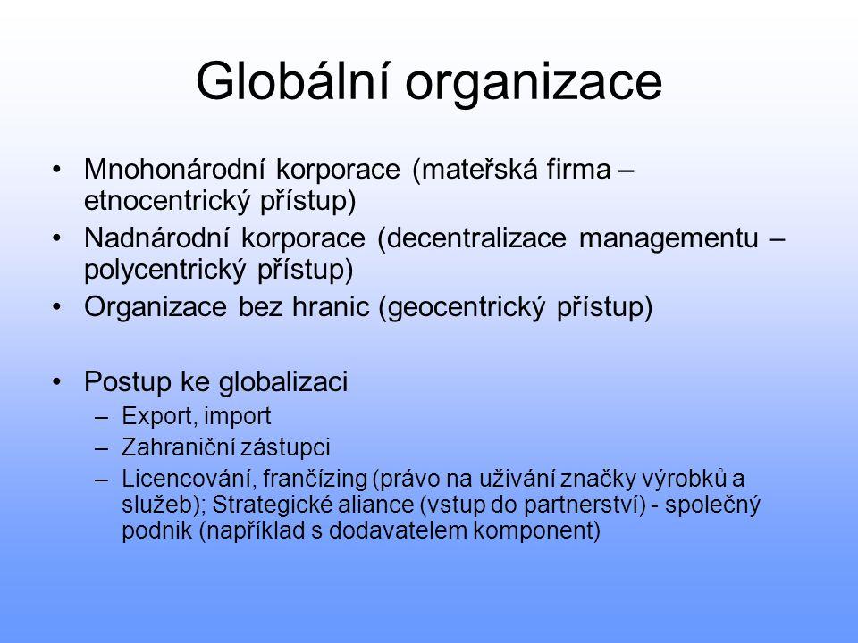Globální organizace Mnohonárodní korporace (mateřská firma – etnocentrický přístup)
