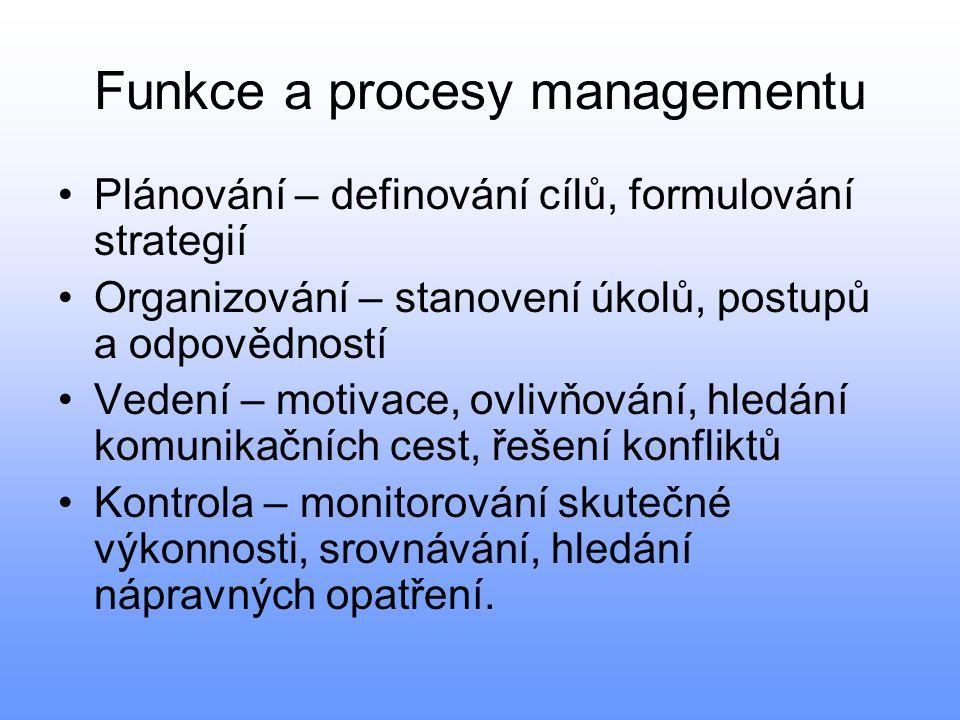 Funkce a procesy managementu