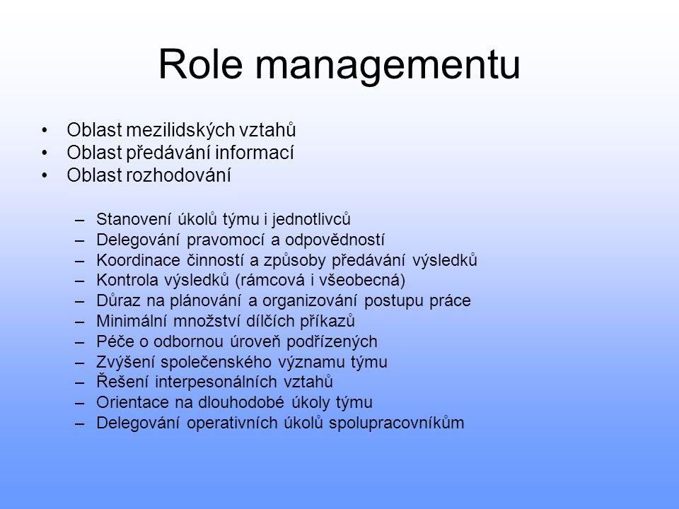 Role managementu Oblast mezilidských vztahů Oblast předávání informací