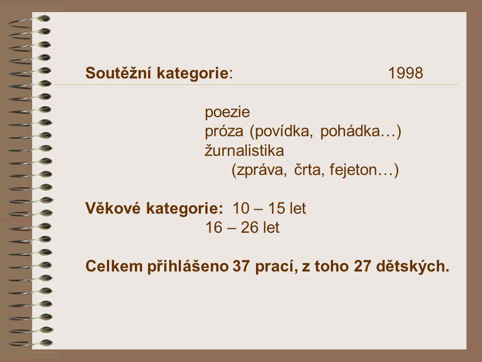 Soutěžní kategorie: 1998 poezie. próza (povídka, pohádka…) žurnalistika.