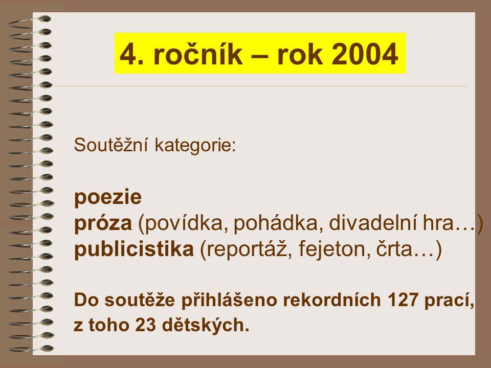 4. ročník – rok 2004 poezie próza (povídka, pohádka, divadelní hra…)