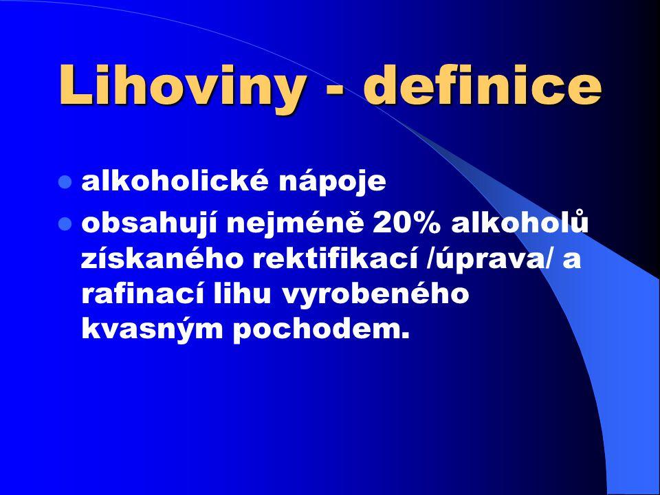 Lihoviny - definice alkoholické nápoje