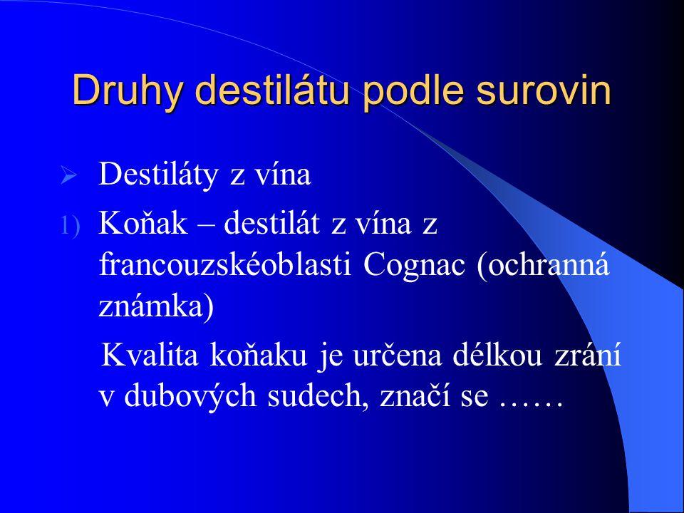 Druhy destilátu podle surovin