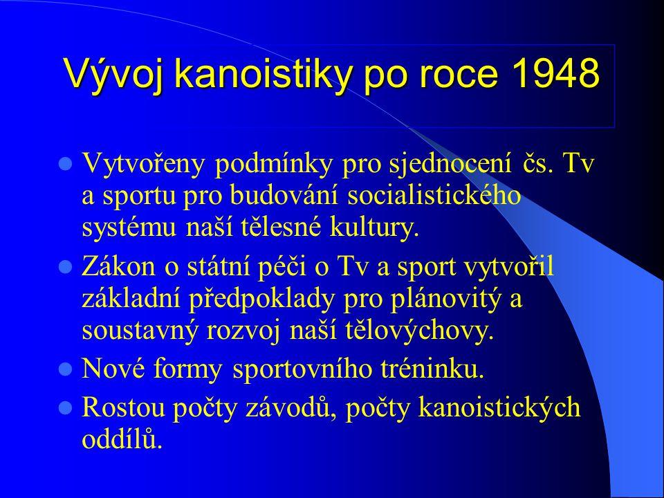 Vývoj kanoistiky po roce 1948
