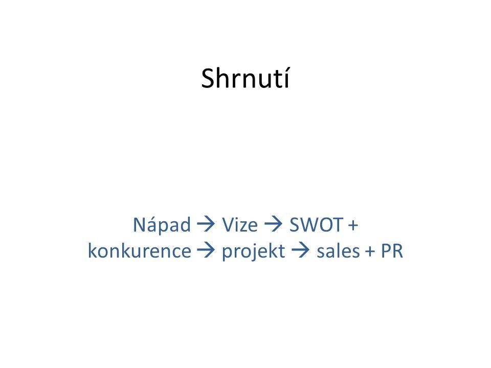Nápad  Vize  SWOT + konkurence  projekt  sales + PR