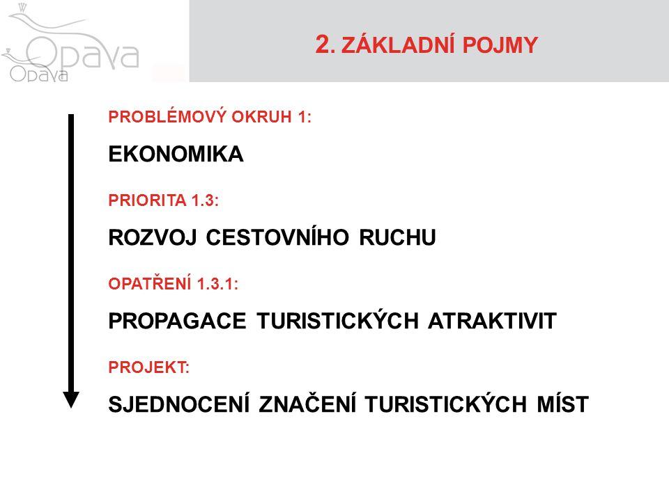 2. ZÁKLADNÍ POJMY PROBLÉMOVÝ OKRUH 1: EKONOMIKA PRIORITA 1.3: