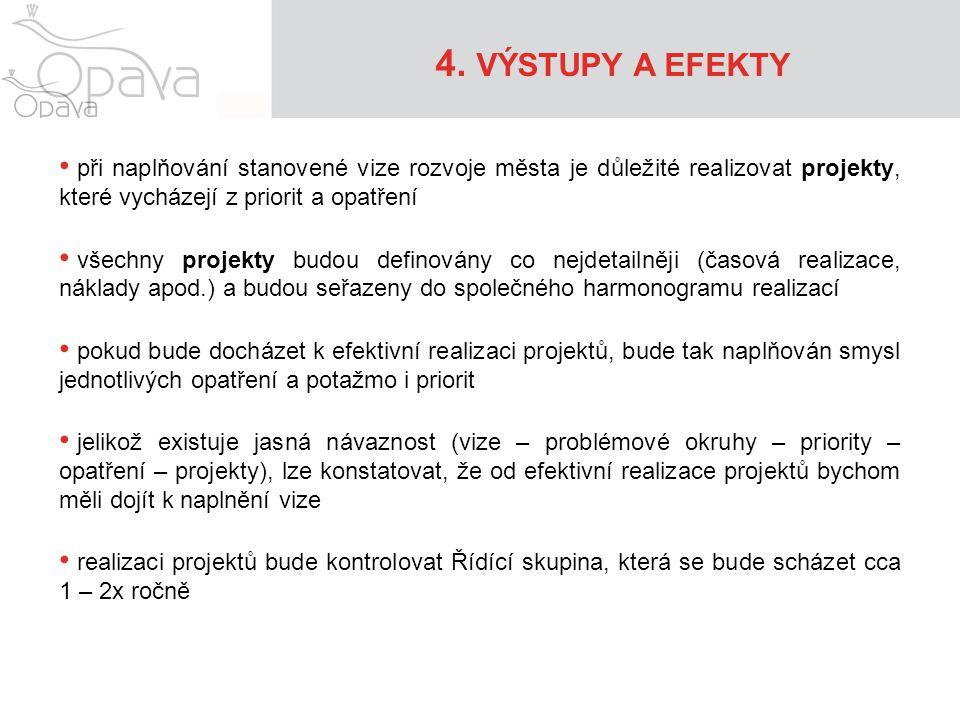 4. VÝSTUPY A EFEKTY při naplňování stanovené vize rozvoje města je důležité realizovat projekty, které vycházejí z priorit a opatření.