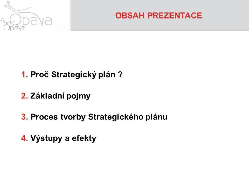 OBSAH PREZENTACE Proč Strategický plán . Základní pojmy.