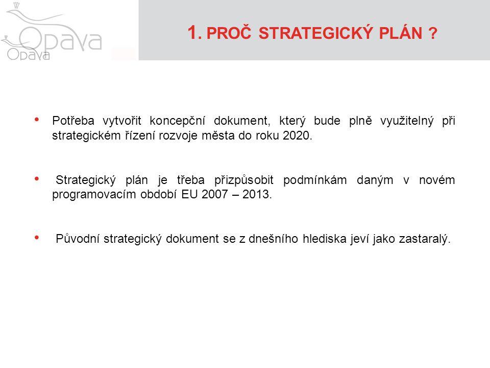 1. PROČ STRATEGICKÝ PLÁN Potřeba vytvořit koncepční dokument, který bude plně využitelný při strategickém řízení rozvoje města do roku 2020.