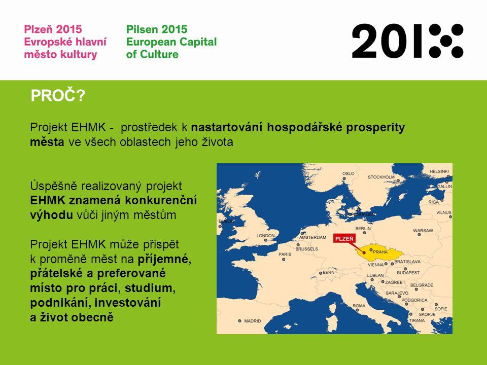 PROČ Projekt EHMK - prostředek k nastartování hospodářské prosperity města ve všech oblastech jeho života.