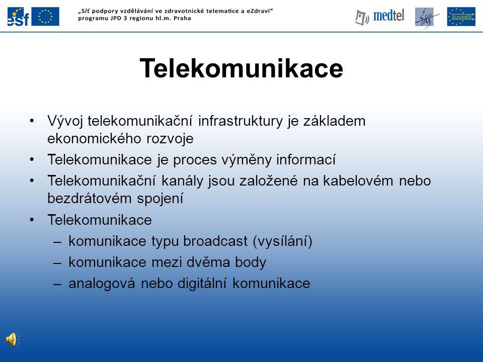 Telekomunikace Vývoj telekomunikační infrastruktury je základem ekonomického rozvoje. Telekomunikace je proces výměny informací.