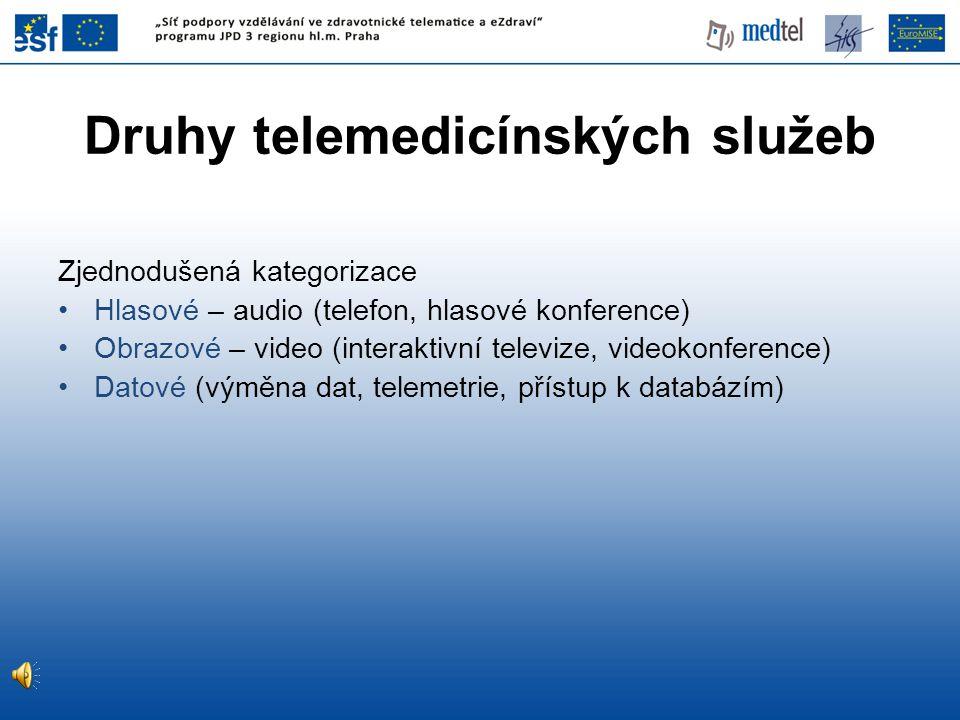 Druhy telemedicínských služeb