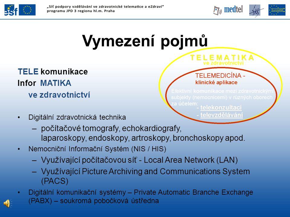 Vymezení pojmů TELE komunikace Infor MATIKA ve zdravotnictví