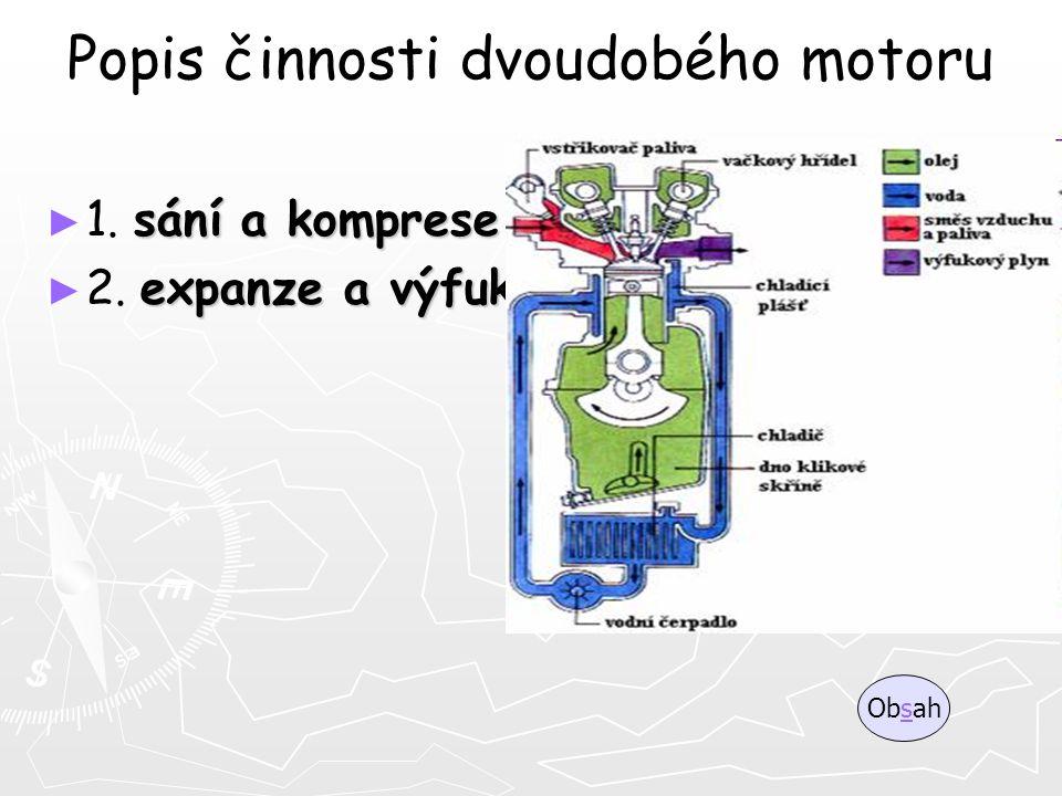 Popis činnosti dvoudobého motoru