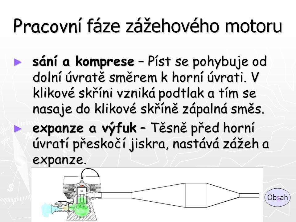Pracovní fáze zážehového motoru