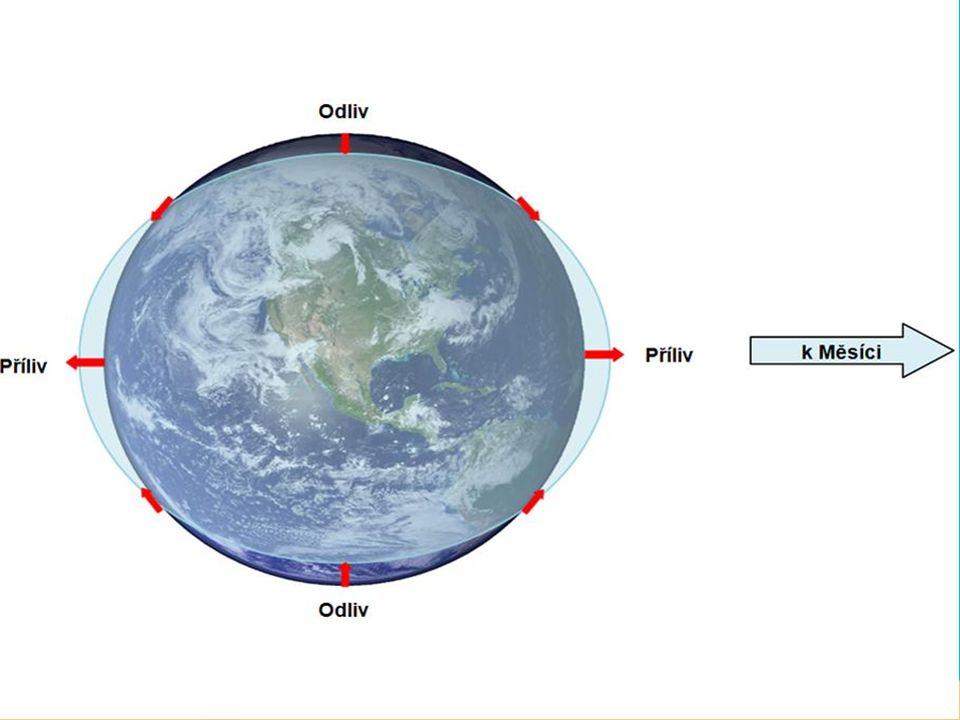 Když stojí Slunce a Měsíc za sebou (při úplňku nebo novu), jejich síly se sčítají a příliv je tehdy mimořádně vysoký.