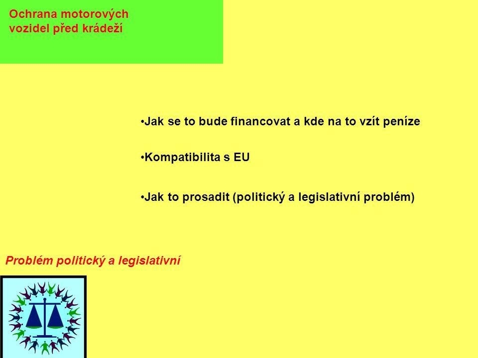 Ochrana motorových vozidel před krádeží. Jak se to bude financovat a kde na to vzít peníze. Kompatibilita s EU.