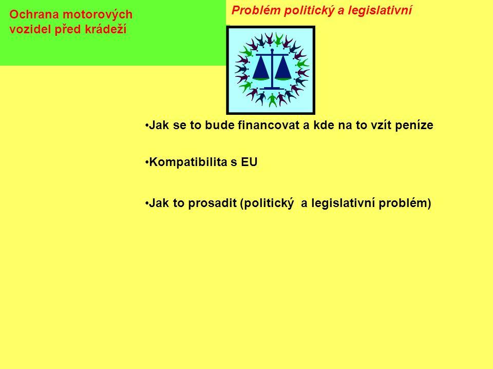 Problém politický a legislativní