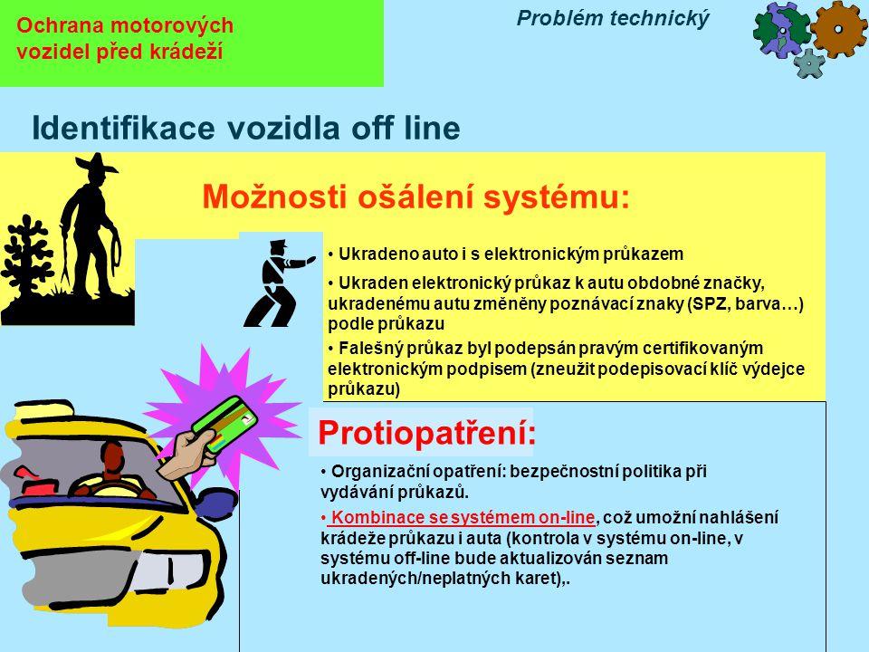 Identifikace vozidla off line Možnosti ošálení systému: