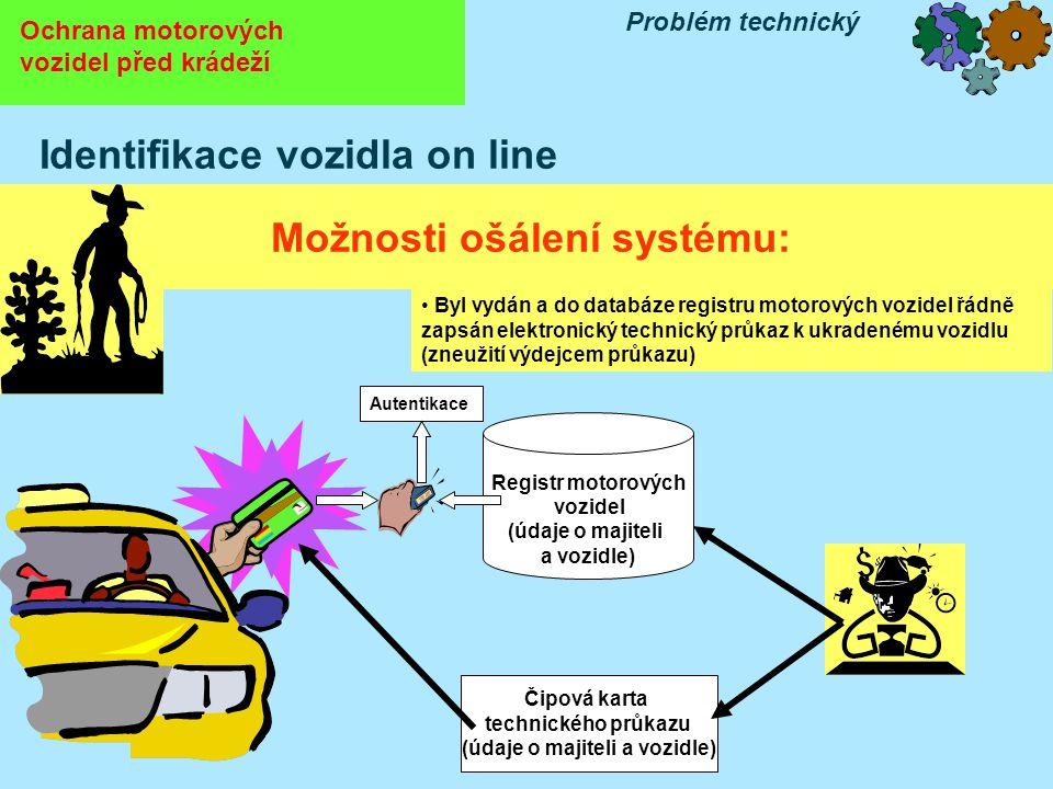 Identifikace vozidla on line Možnosti ošálení systému: