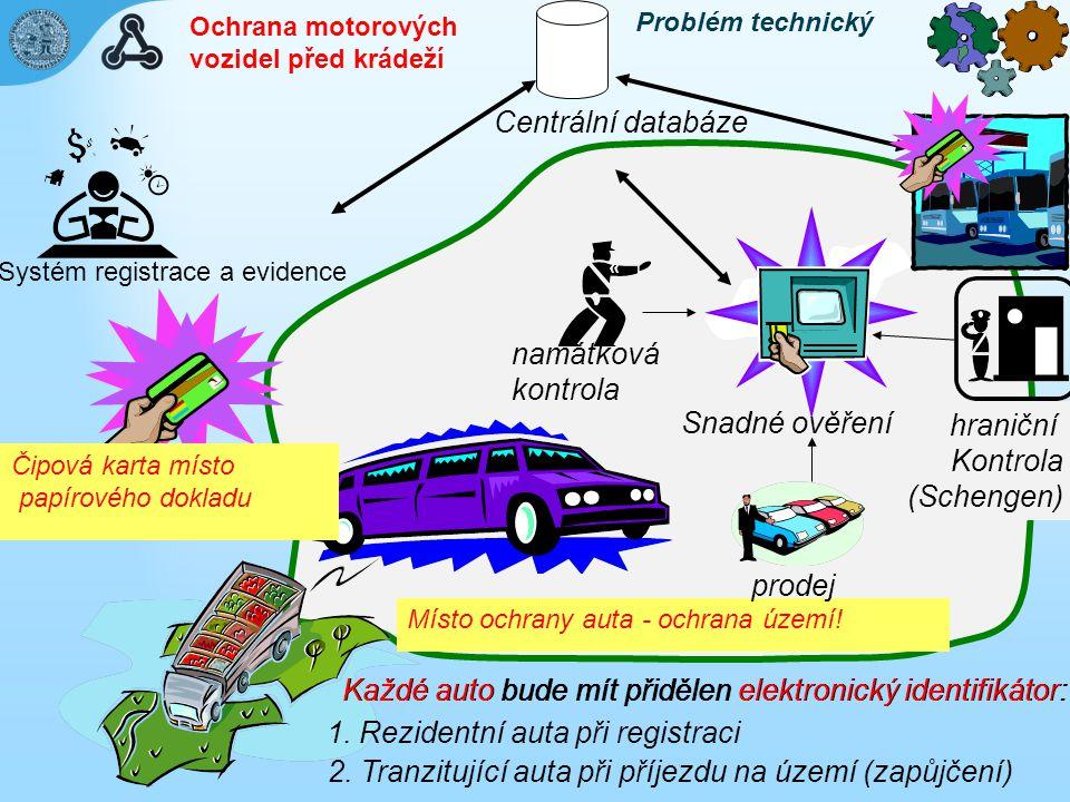 1. Rezidentní auta při registraci Snadné ověření namátková kontrola