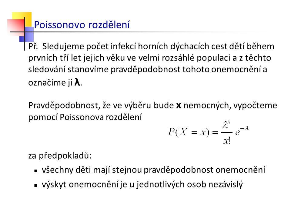Poissonovo rozdělení