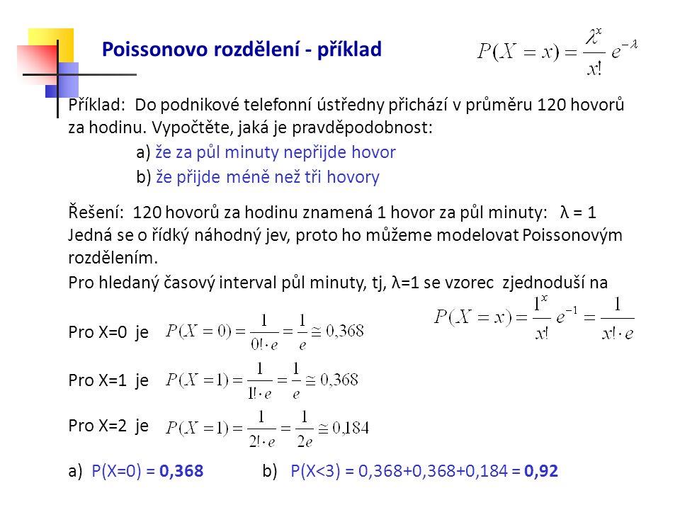 Poissonovo rozdělení - příklad