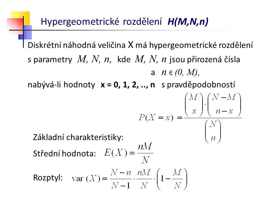 Hypergeometrické rozdělení H(M,N,n)