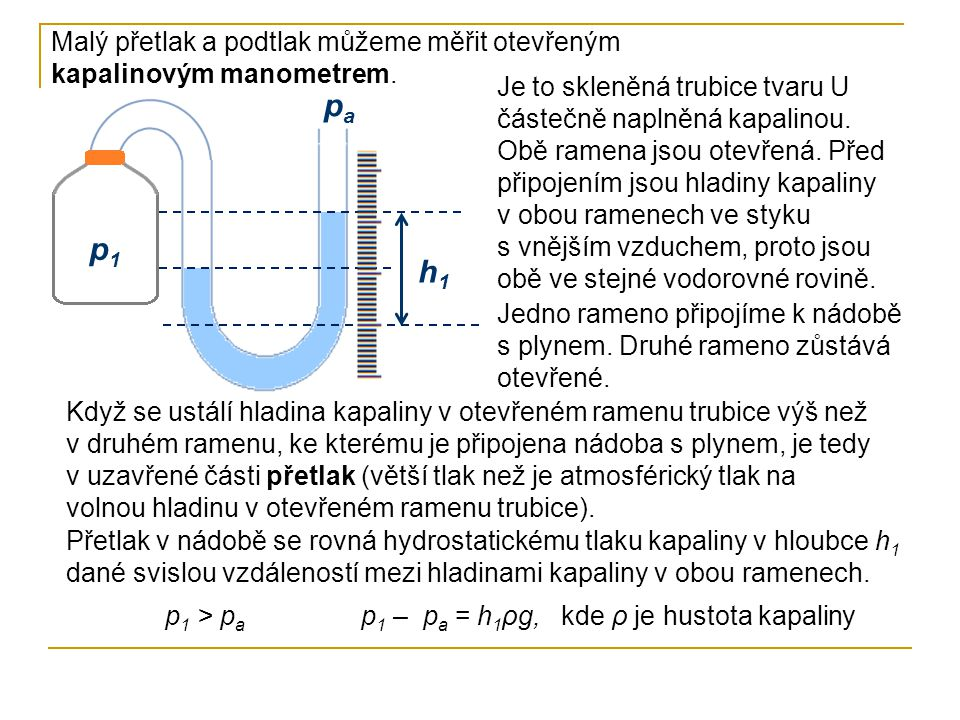 Malý přetlak a podtlak můžeme měřit otevřeným kapalinovým manometrem.