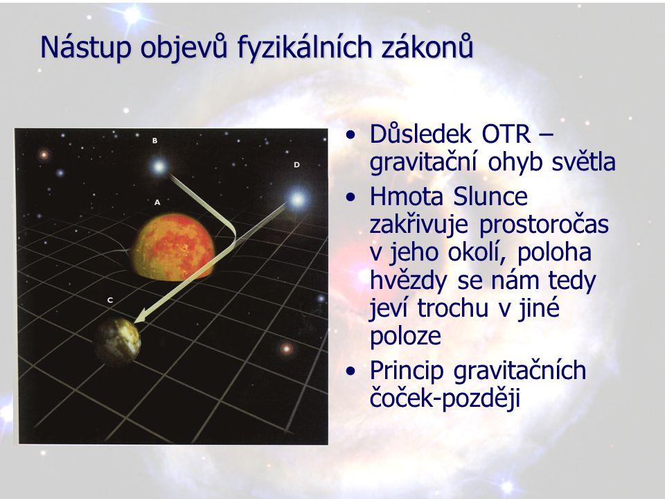 Nástup objevů fyzikálních zákonů