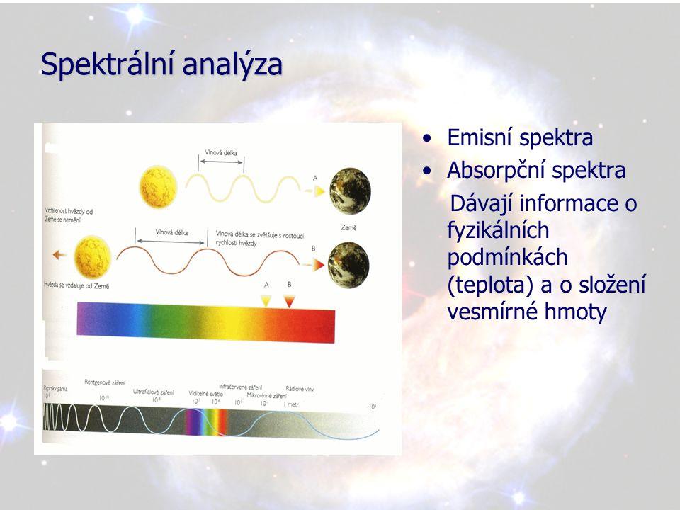 Spektrální analýza Emisní spektra Absorpční spektra