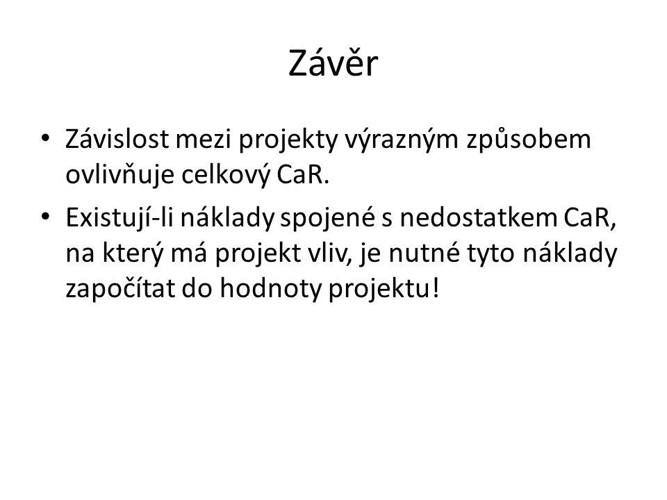 Závěr Závislost mezi projekty výrazným způsobem ovlivňuje celkový CaR.