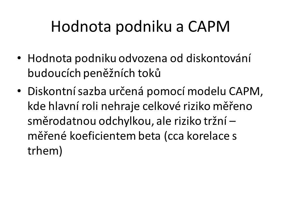 Hodnota podniku a CAPM Hodnota podniku odvozena od diskontování budoucích peněžních toků.