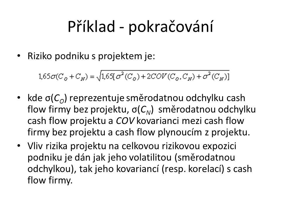 Příklad - pokračování Riziko podniku s projektem je: