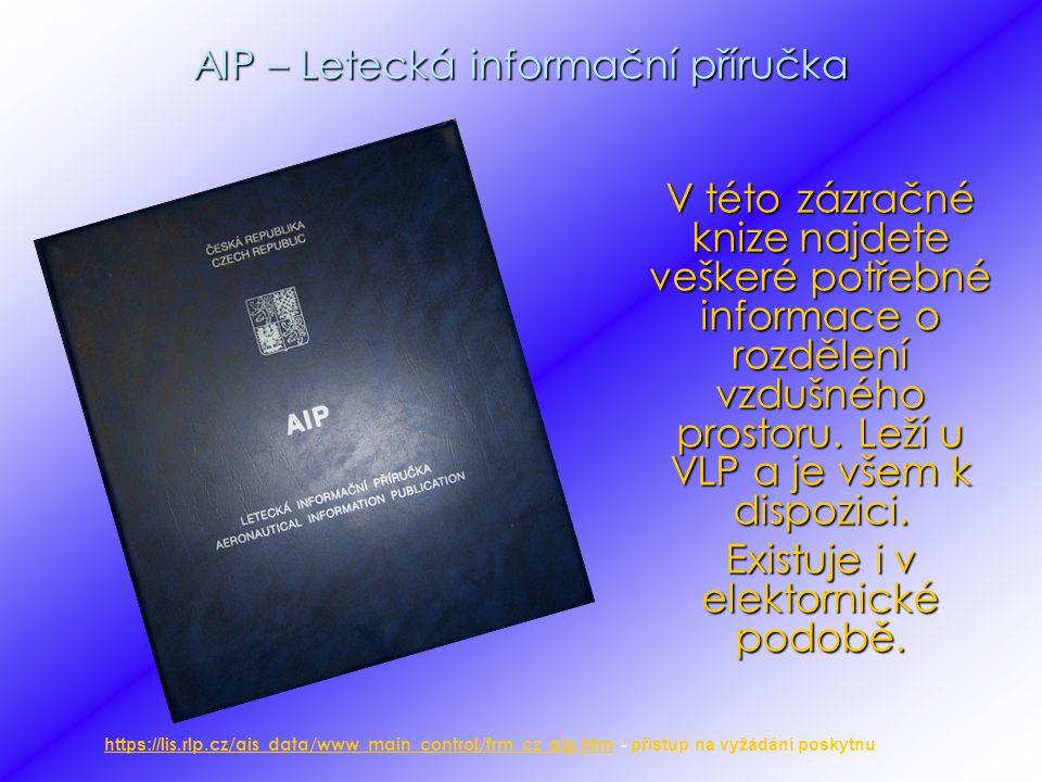 AIP – Letecká informační příručka