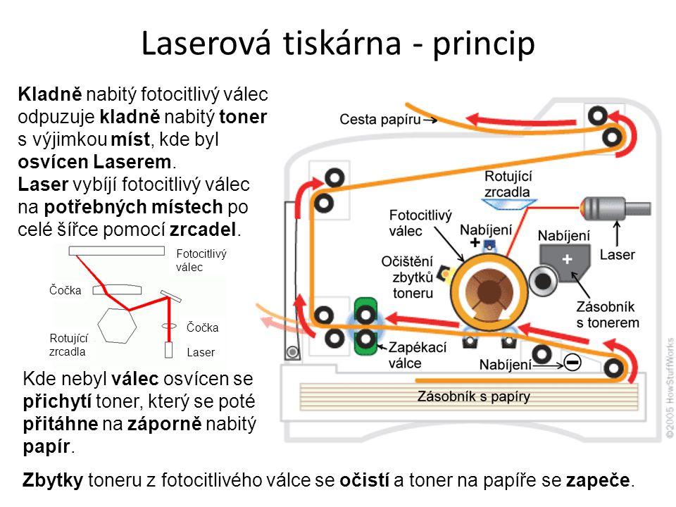 Laserová tiskárna - princip
