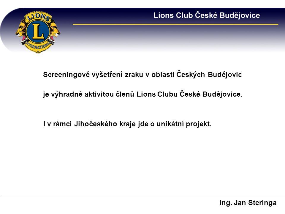 Screeningové vyšetření zraku v oblasti Českých Budějovic